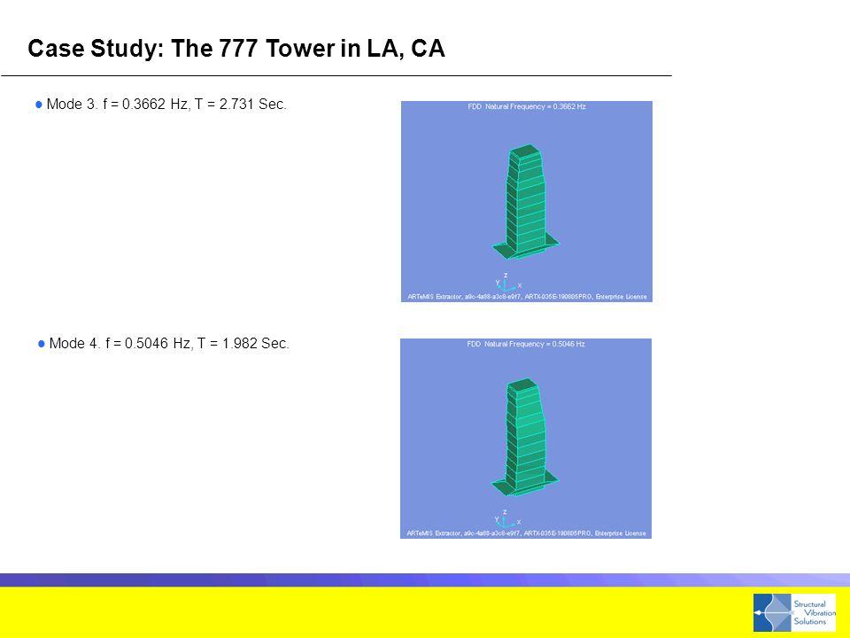 Case Study: The 777 Tower in LA, CA Mode 3. f = 0.3662 Hz, T = 2.731 Sec. Mode 4. f = 0.5046 Hz, T = 1.982 Sec.