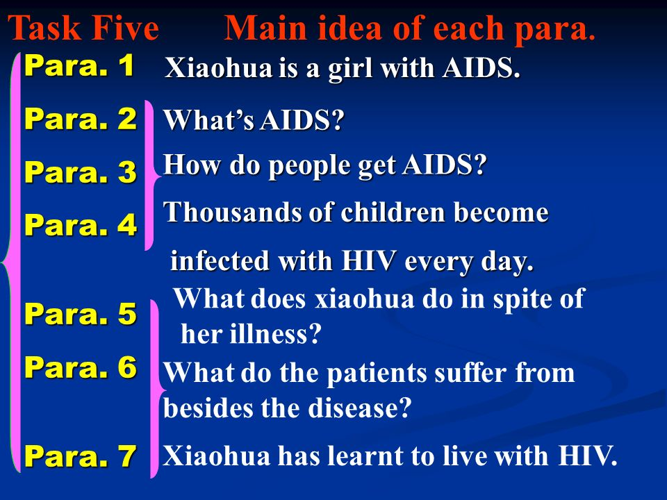 AIDS is a disease that the bodys and a person against infections and illnesses. People get AIDS after having been HIV, the virus that causes the disea