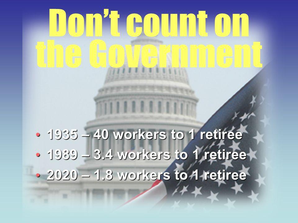 1935 – 40 workers to 1 retiree 1935 – 40 workers to 1 retiree 1989 – 3.4 workers to 1 retiree 1989 – 3.4 workers to 1 retiree 2020 – 1.8 workers to 1 retiree 2020 – 1.8 workers to 1 retiree Dont count on the Government