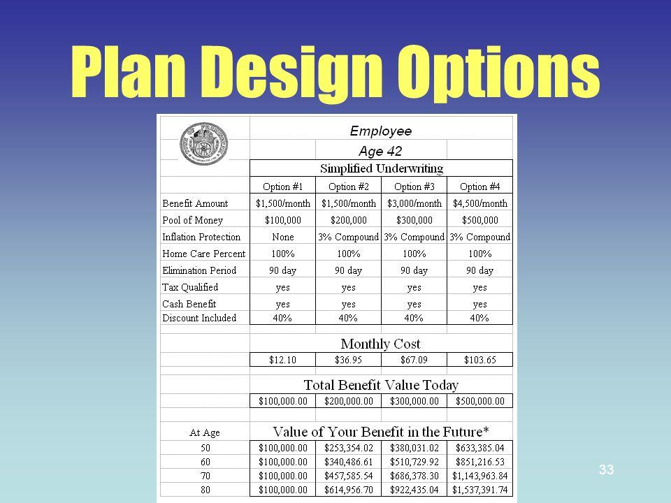33 Plan Design Options