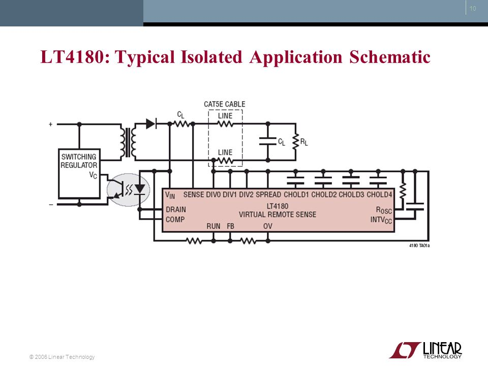 © 2006 Linear Technology 10 LT4180: Typical Isolated Application Schematic