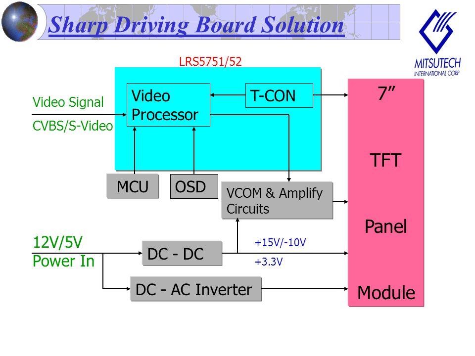 Terawins Driving Board Solution Video Processor T-CON MCU OSD DC - DC 7 TFT Panel Module 12V/5V Power In DC - AC Inverter +15V/-10V +3.3V VCOM & Amplify Circuits T100 Video Signal CVBS/S-Video
