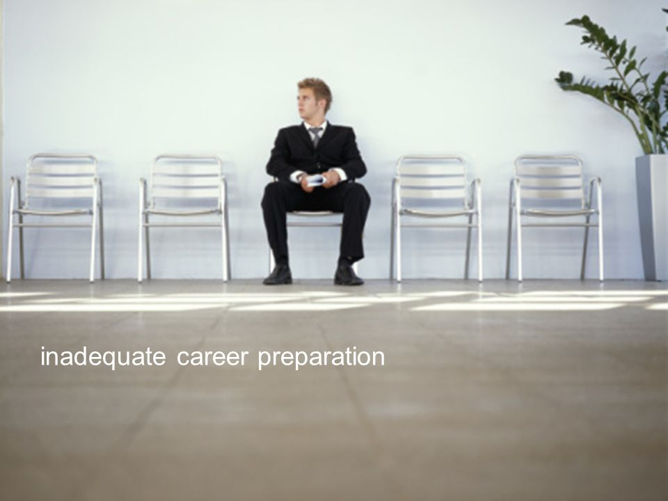 inadequate career preparation