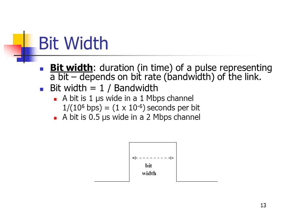 13 Bit Width Bit width: duration (in time) of a pulse representing a bit – depends on bit rate (bandwidth) of the link. Bit width = 1 / Bandwidth A bi