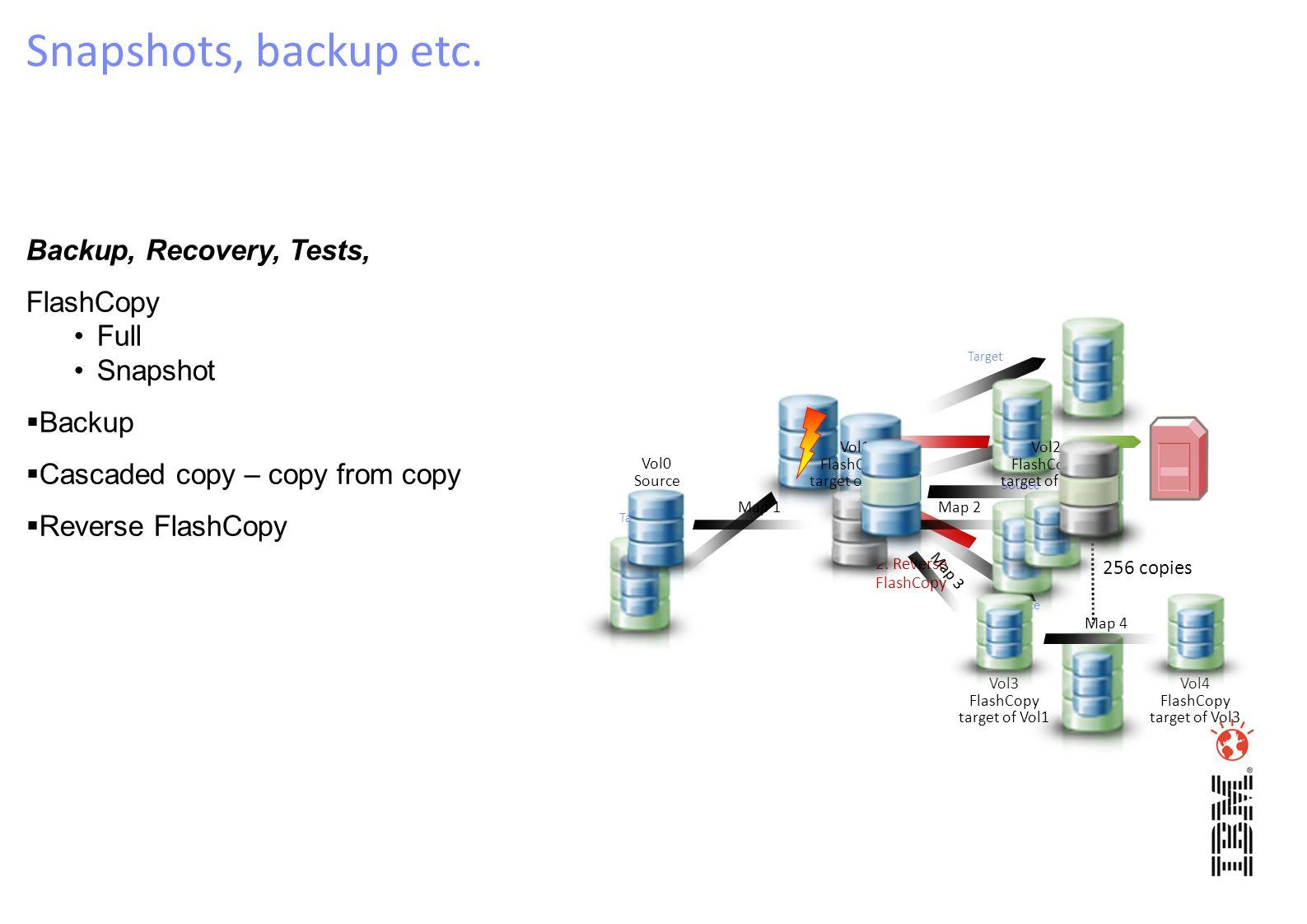 Snapshots, backup etc. Backup, Recovery, Tests, FlashCopy Full Snapshot Backup Cascaded copy – copy from copy Reverse FlashCopy 256 copies 2. Reverse