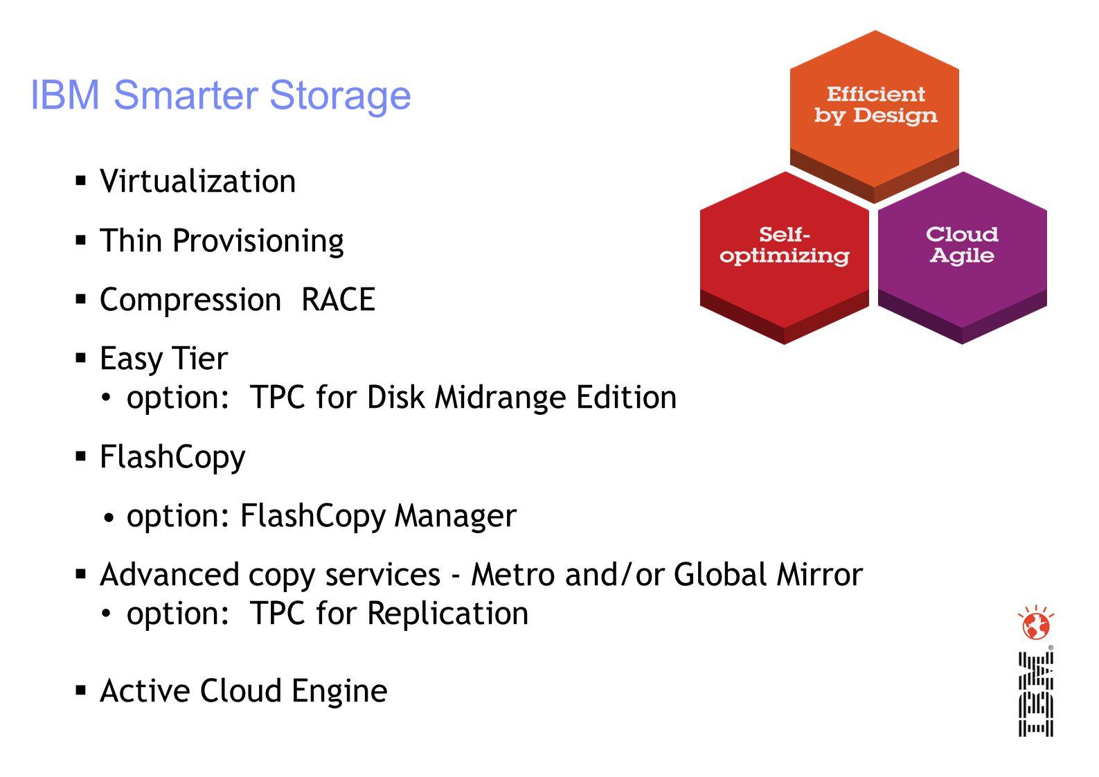 IBM Smarter Storage Virtualization Thin Provisioning Compression RACE Easy Tier option: TPC for Disk Midrange Edition FlashCopy option: FlashCopy Mana
