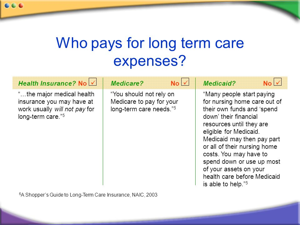 Who pays for long term care expenses? Health Insurance?No …the major medical health insurance you may have at work usually will not pay for long-term