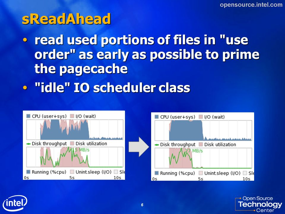 6 sReadAhead read used portions of files in