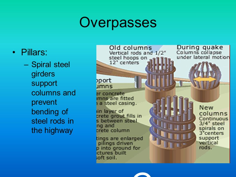 Overpasses Pillars: –Spiral steel girders support columns and prevent bending of steel rods in the highway Con struc tion of Pillar s