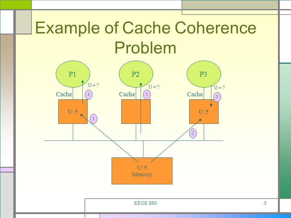 EECE 5503 Example of Cache Coherence Problem P1 U: 5 Cache U: 5 Memory P2 Cache P3 U: 5 Cache U = 7 U = ? 1 2 3 45