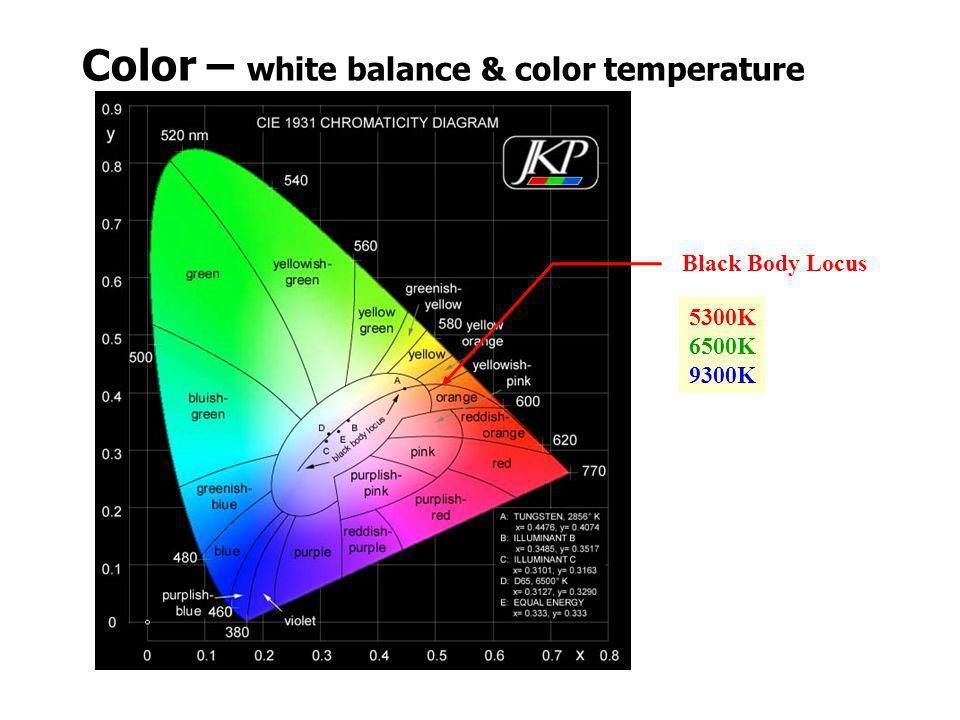 Color – white balance & color temperature Black Body Locus 5300K 6500K 9300K