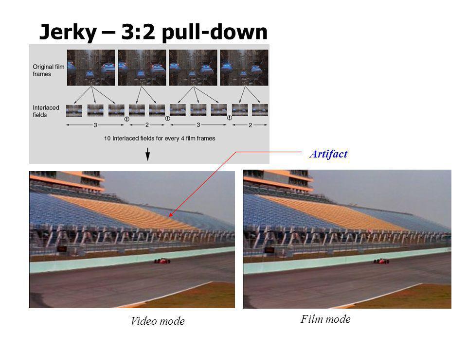 Jerky – 3:2 pull-down Film mode Video mode Artifact