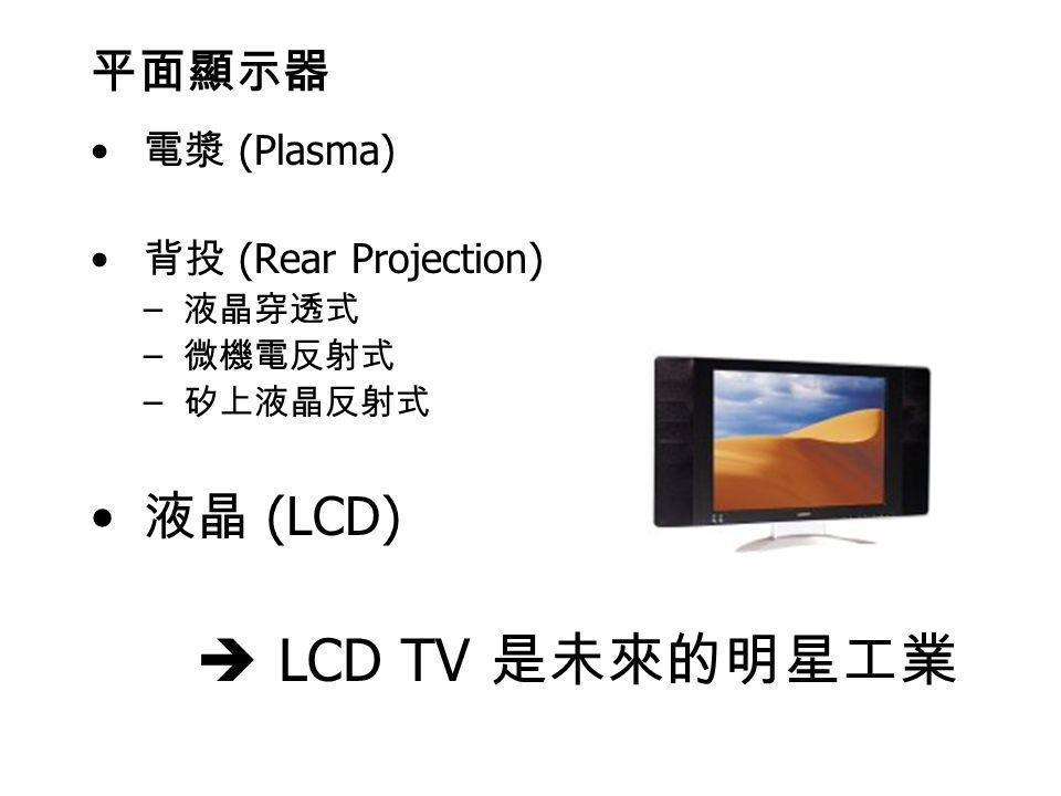A Typical Audio Specification Example Sound Power –20 W RMS –40 W Music Power 4 On Board Speakers Separate Headphone Audio line output –Optical SPDIF output –AC-3 in HDTV broadcasting Dolby Virtual (surrounding process)