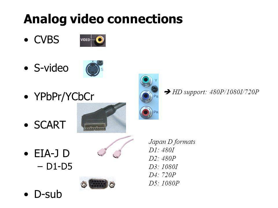 Analog video connections CVBS S-video YPbPr/YCbCr SCART EIA-J D –D1-D5 D-sub HD support: 480P/1080I/720P Japan D formats D1: 480I D2: 480P D3: 1080I D