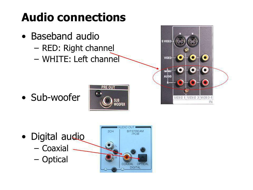 Audio connections Baseband audio –RED: Right channel –WHITE: Left channel Sub-woofer Digital audio –Coaxial –Optical