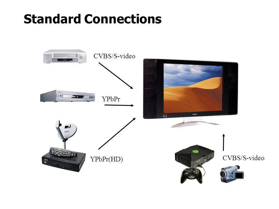 Standard Connections CVBS/S-video YPbPr YPbPr(HD) CVBS/S-video