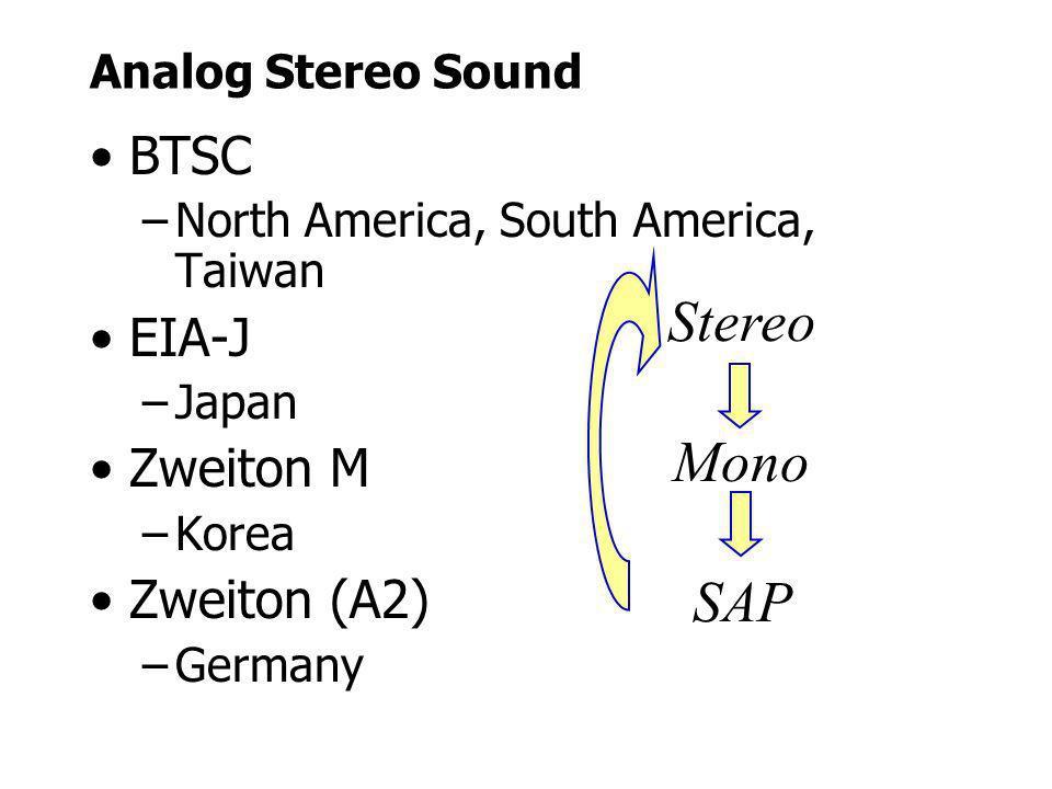 Analog Stereo Sound BTSC –North America, South America, Taiwan EIA-J –Japan Zweiton M –Korea Zweiton (A2) –Germany Stereo Mono SAP