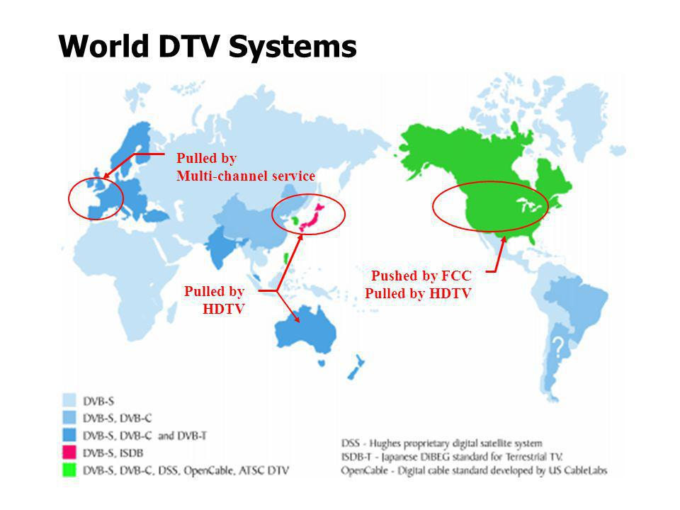 World DTV Systems Pushed by FCC Pulled by HDTV Pulled by Multi-channel service