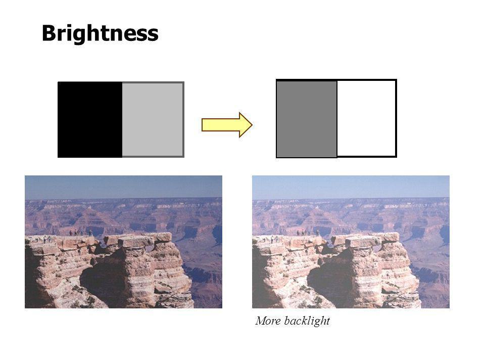 Brightness More backlight
