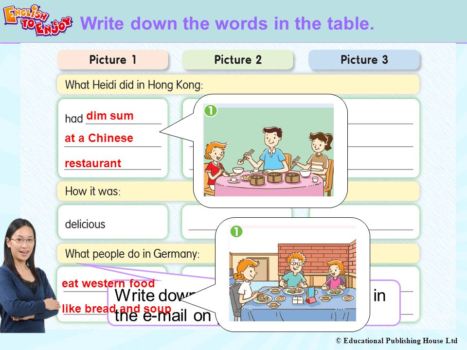 © Educational Publishing House Ltd Write down the words you will use in the e-mail on page 63. Write down the words in the table. dim sum at a Chinese
