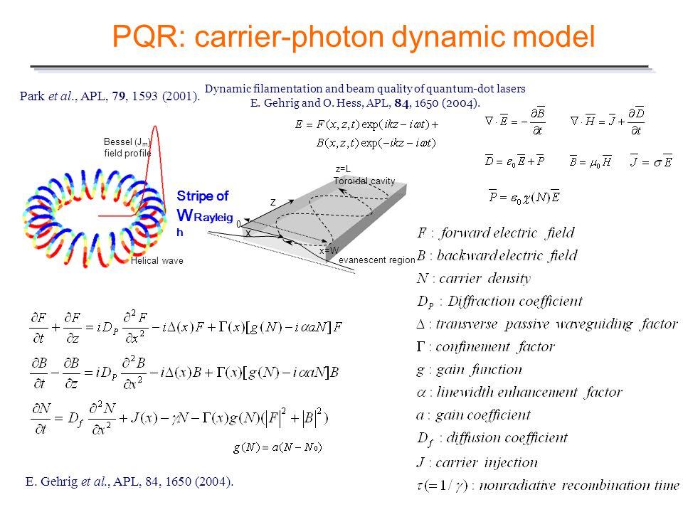 PQR: carrier-photon dynamic model evanescent region Toroidal cavity z x 0 z=L x=W Bessel (J m ) field profile Helical wave Park et al., APL, 79, 1593