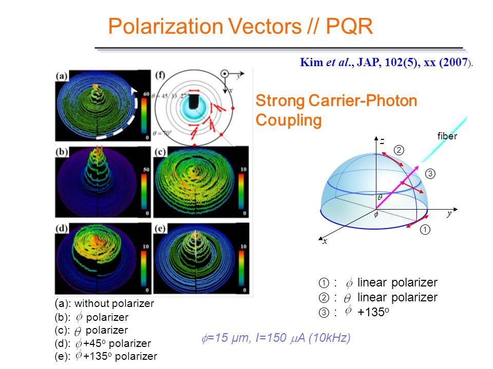 Polarization Vectors // PQR : linear polarizer : +135 o fiber ( a): without polarizer (b): polarizer (c): polarizer (d): +45 o polarizer (e): +135 o p