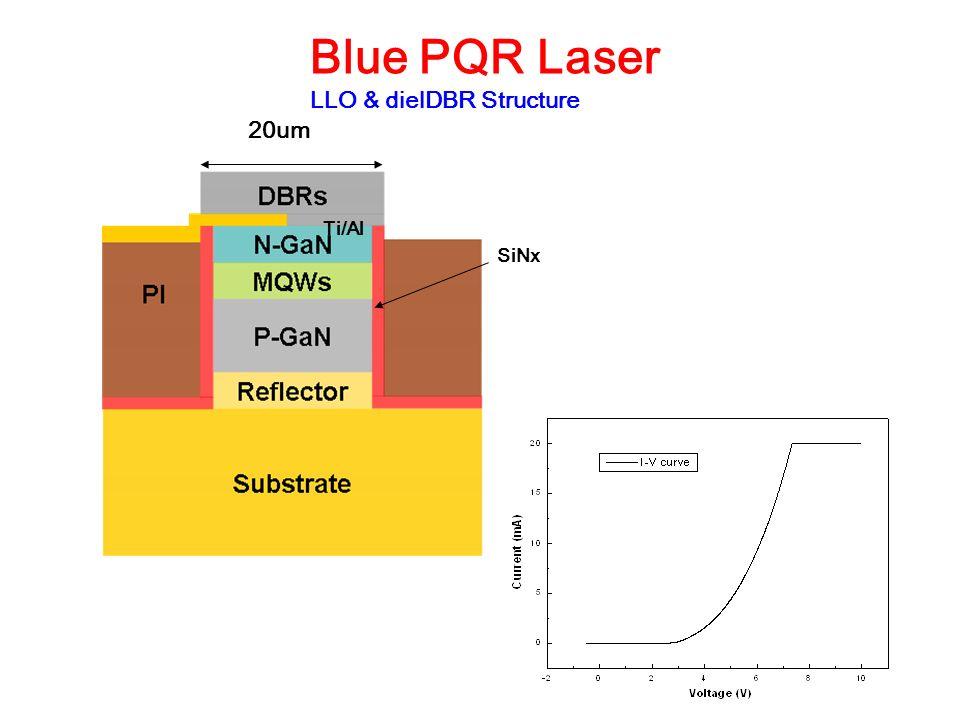 Blue PQR Laser LLO & dielDBR Structure 20um SiNx Ti/Al