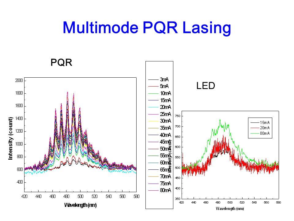 Multimode PQR Lasing PQR LED