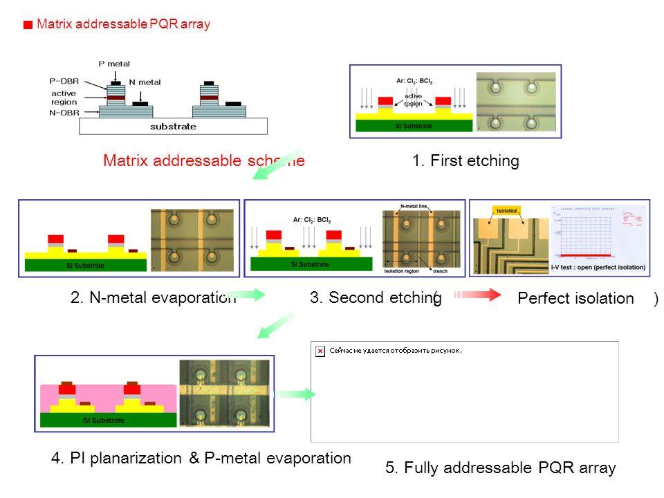 Matrix addressable scheme1. First etching 2. N-metal evaporation3. Second etching Perfect isolation ) 4. PI planarization & P-metal evaporation 5. Ful