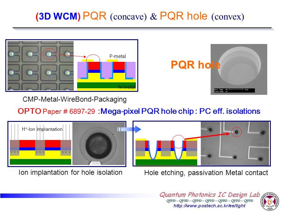CMP-Metal-WireBond-Packaging P-metal N-metal (3D WCM) PQR (concave) & PQR hole (convex) Ion implantation for hole isolation H + -Ion Implantation Hole