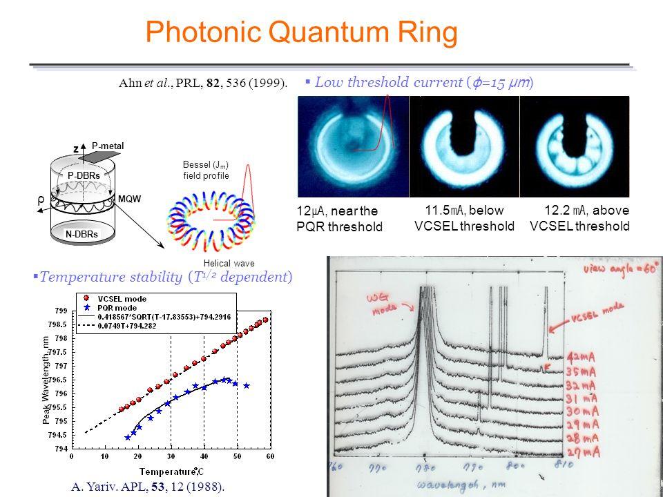 Photonic Quantum Ring z P-DBRs N-DBRs ρ P-metal MQW Temperature stability (T 1/2 dependent) A. Yariv. APL, 53, 12 (1988). Bessel (J m ) field profile
