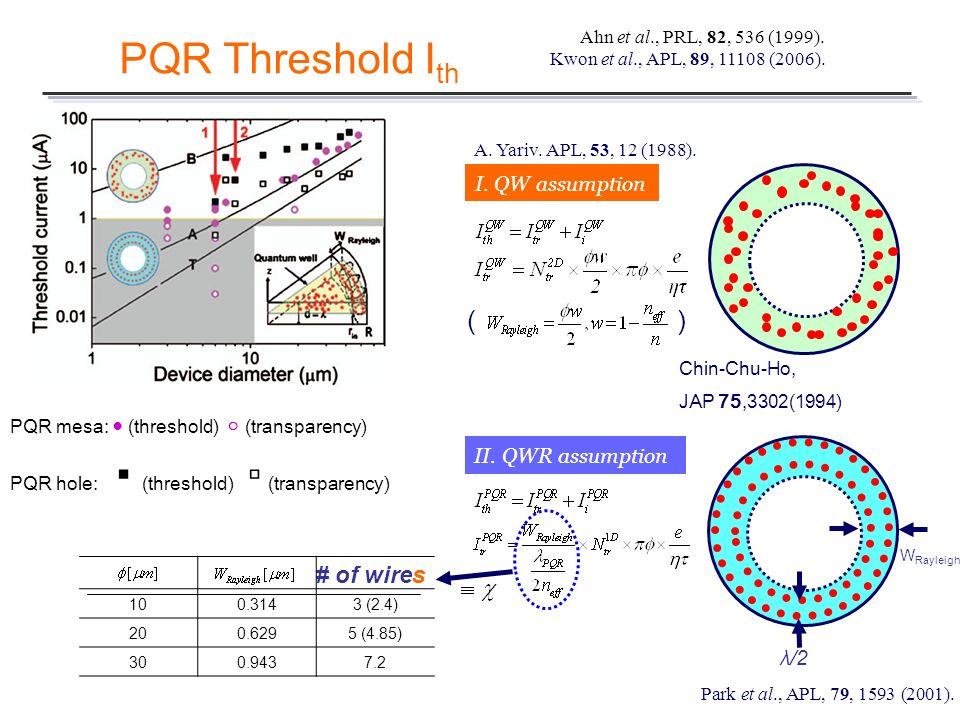 PQR Threshold I th ( ) I. QW assumption II. QWR assumption W Rayleigh λ/2 # of wires A. Yariv. APL, 53, 12 (1988). 100.3143 (2.4) 200.6295 (4.85) 300.