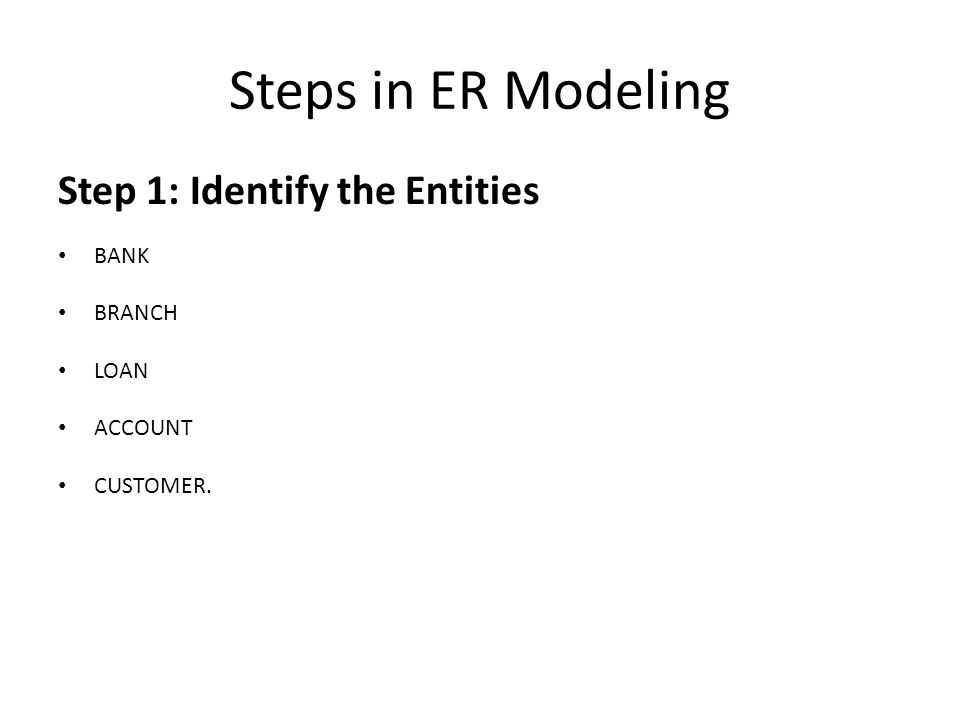 Steps in ER Modeling Step 2: Find the relationships One Bank has many branches and each branch belongs to only one bank, hence the cardinality between Bank and Branch is One to Many.