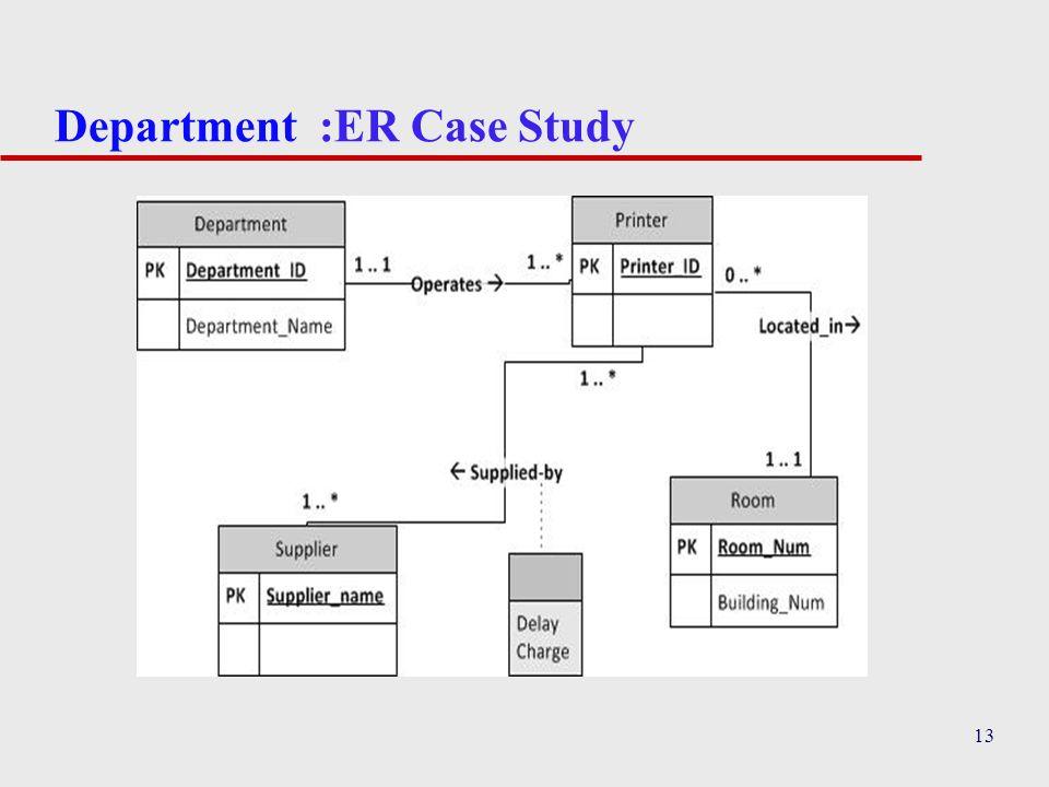 13 Department :ER Case Study