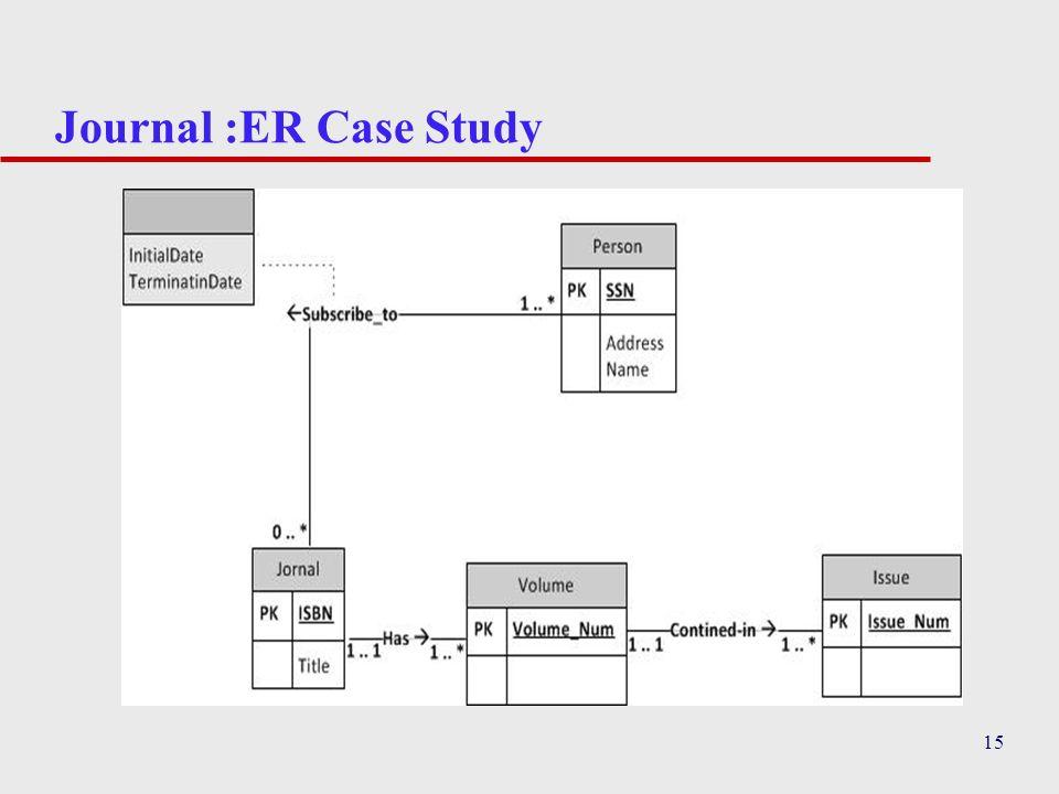 15 Journal :ER Case Study