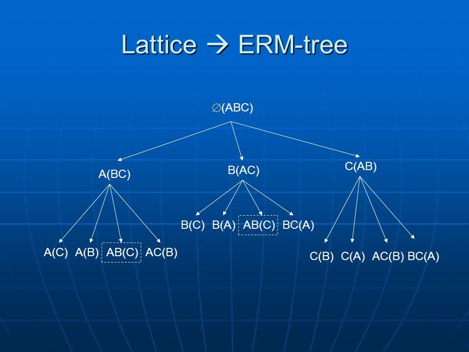 Lattice ERM-tree (ABC) A(BC) C(AB) B(AC) AC(B)AB(C)A(B)A(C) B(A)B(C)BC(A)AB(C) C(A)C(B)AC(B)BC(A)