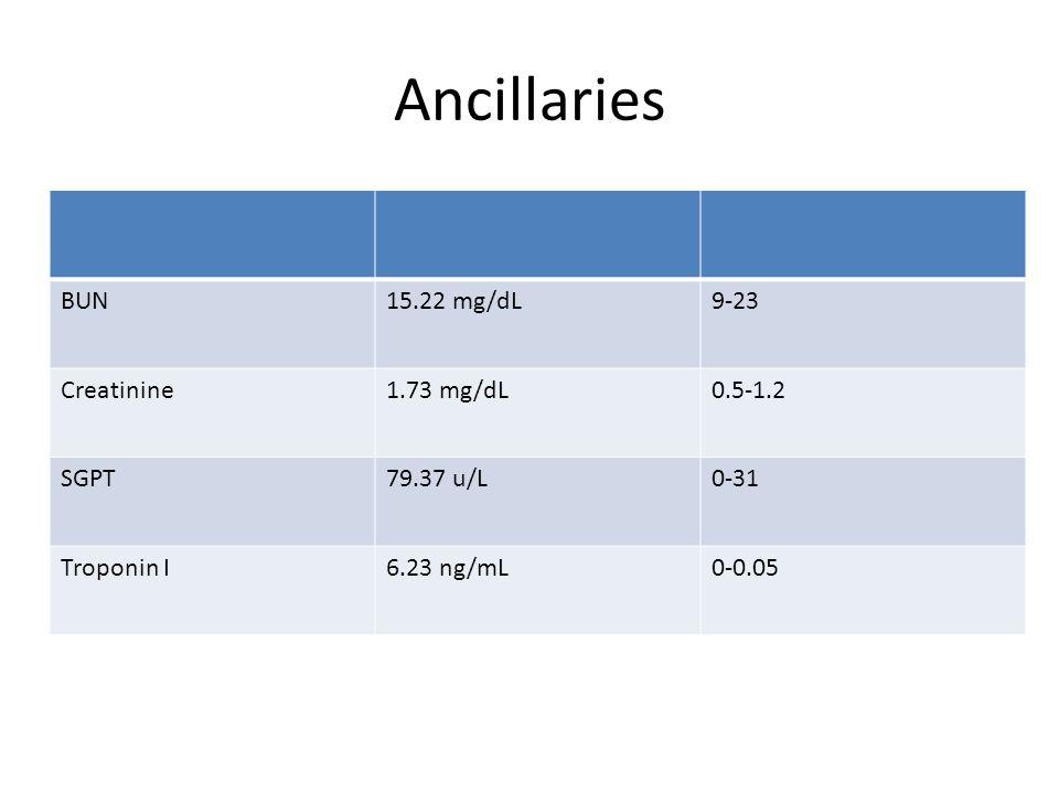 Ancillaries BUN15.22 mg/dL9-23 Creatinine1.73 mg/dL0.5-1.2 SGPT79.37 u/L0-31 Troponin I6.23 ng/mL0-0.05