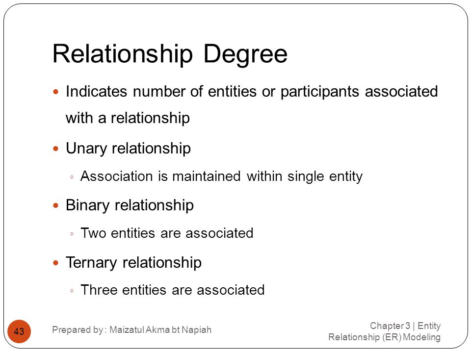 Relationship Degree Chapter 3 | Entity Relationship (ER) Modeling Prepared by : Maizatul Akma bt Napiah 43 Indicates number of entities or participant