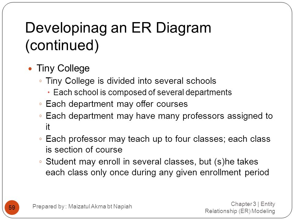 Developinag an ER Diagram (continued) Chapter 3 | Entity Relationship (ER) Modeling Prepared by : Maizatul Akma bt Napiah 59 Tiny College Tiny College