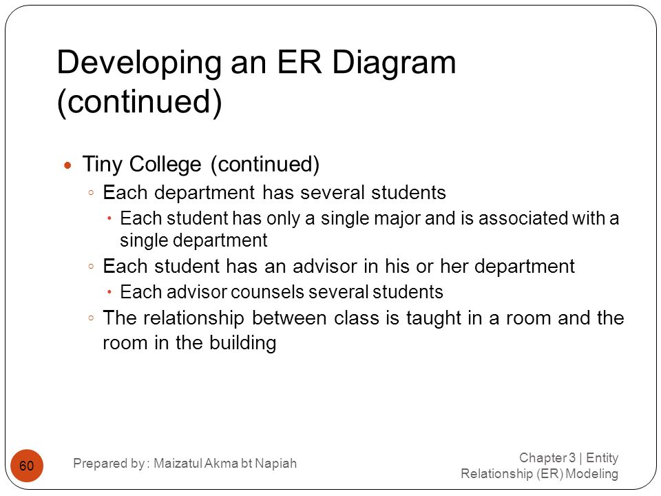 Developing an ER Diagram (continued) Chapter 3 | Entity Relationship (ER) Modeling Prepared by : Maizatul Akma bt Napiah 60 Tiny College (continued) E