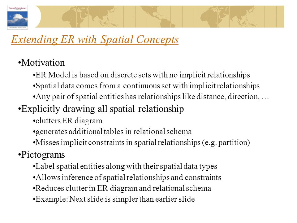 Extending ER with Spatial Concepts Motivation ER Model is based on discrete sets with no implicit relationships Spatial data comes from a continuous s