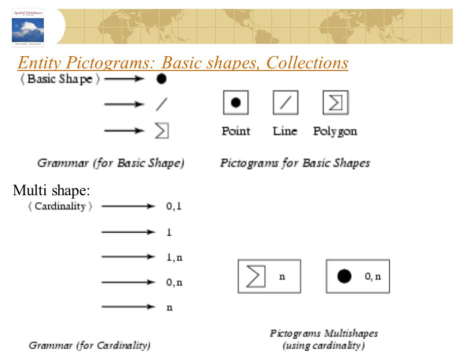 Entity Pictograms: Basic shapes, Collections Multi shape: