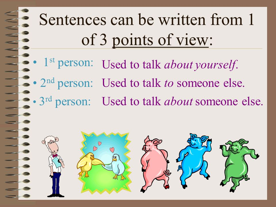 Sentences can be written from 1 of 3 points of view: 1 st person: 3 rd person: 2 nd person: Used to talk about someone else. Used to talk to someone e