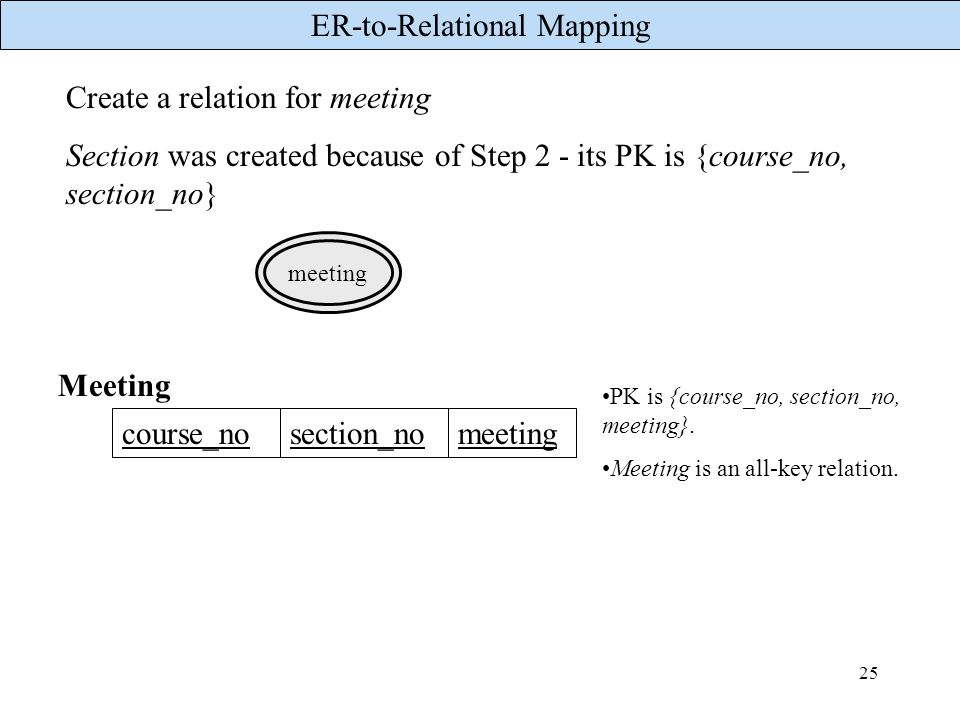 ER-to-Relational Mapping 25 Create a relation for meeting Section was created because of Step 2 - its PK is {course_no, section_no} meeting Meeting co