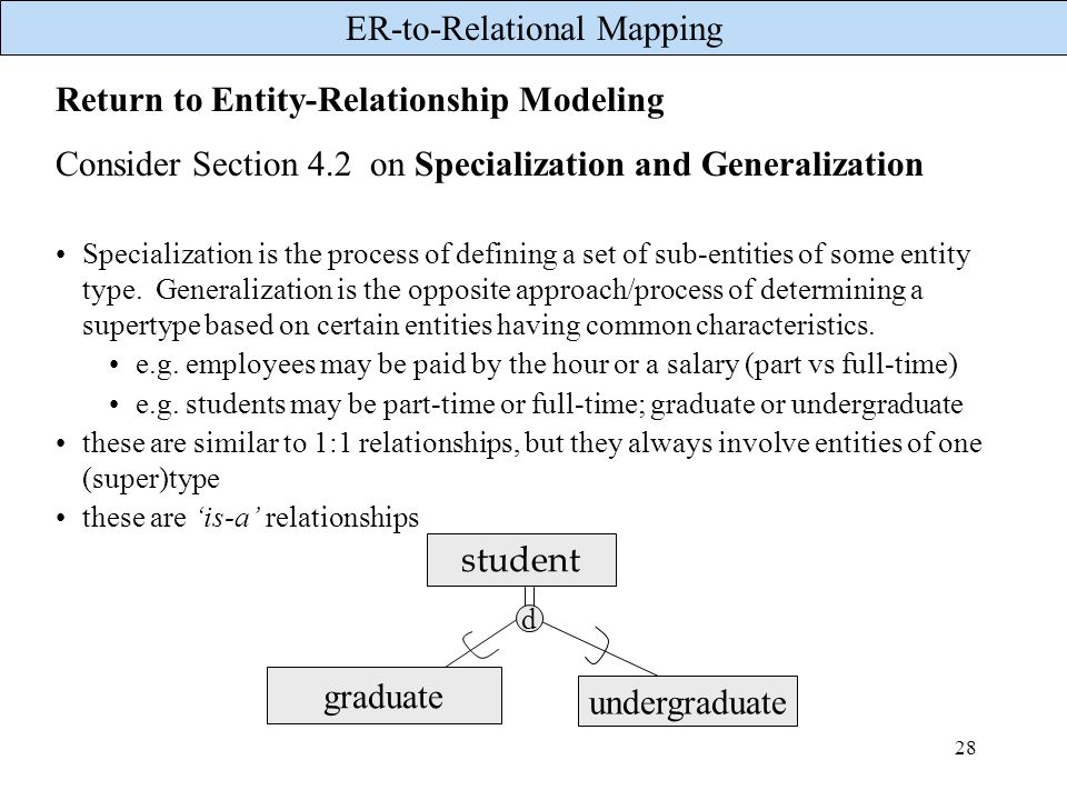 ER-to-Relational Mapping 28 student graduate undergraduate Return to Entity-Relationship Modeling Consider Section 4.2 on Specialization and Generaliz