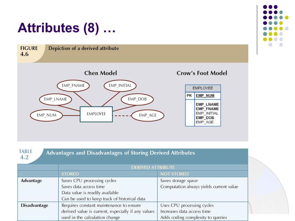 Attributes (8) …