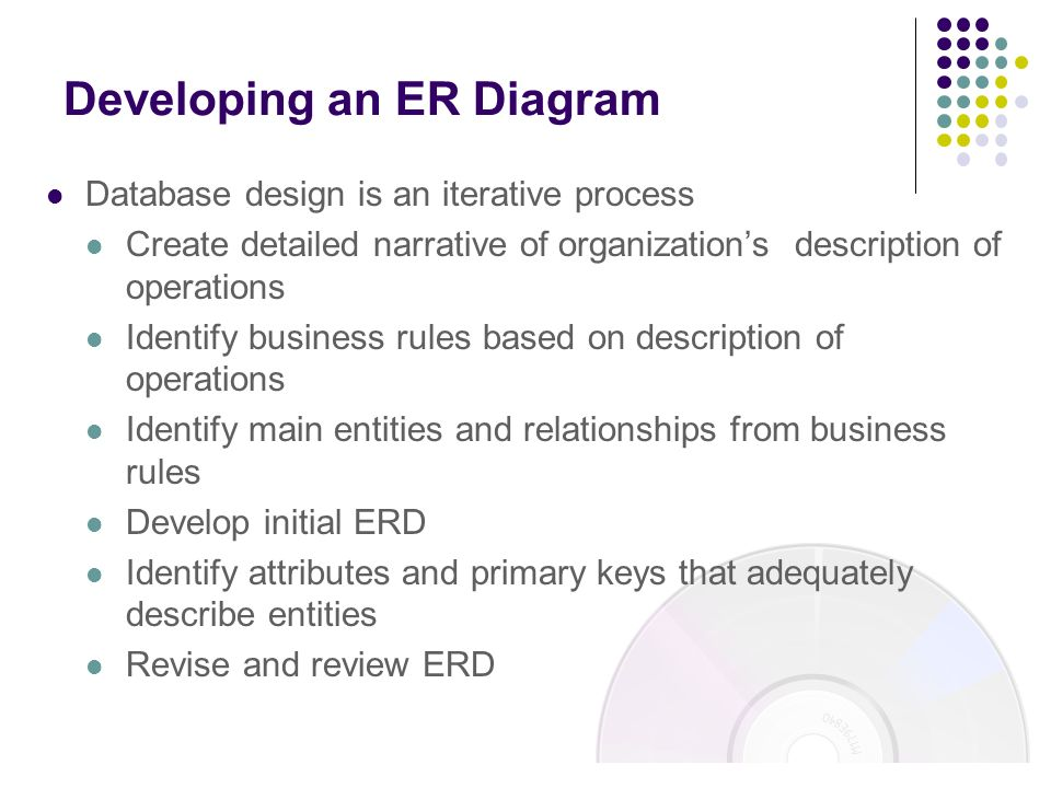 Database design is an iterative process Create detailed narrative of organizations description of operations Identify business rules based on descript