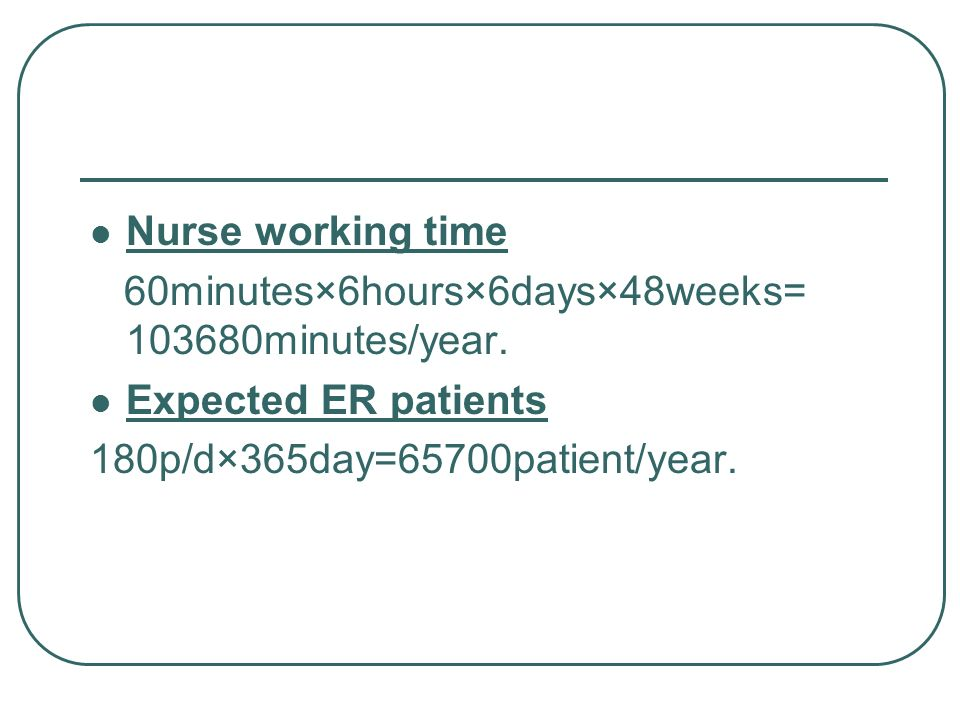 Nurse working time 60minutes×6hours×6days×48weeks= 103680minutes/year. Expected ER patients 180p/d×365day=65700patient/year.