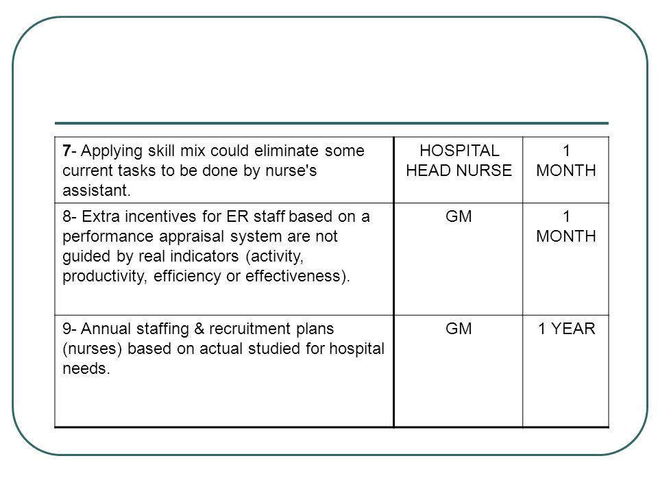 1 MONTH HOSPITAL HEAD NURSE 7- Applying skill mix could eliminate some current tasks to be done by nurse's assistant. 1 MONTH GM8- Extra incentives fo