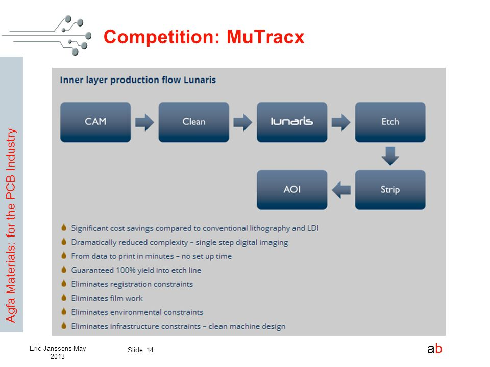 Agfa Materials: for the PCB Industry abab Slide 14 Eric Janssens May 2013 Competition: MuTracx